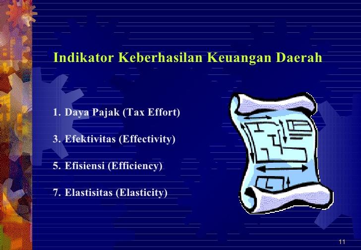Indikator Keberhasilan Keuangan Daerah